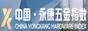 中国.永康五金指数网